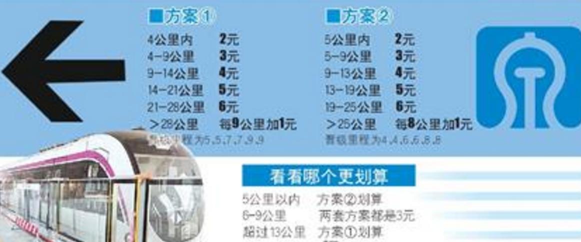 济南地铁票价方案来了,各方热议:初期票价宜优惠