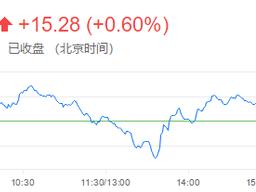 "A股结束两连跌,科技股助市场走出""V型""反转"