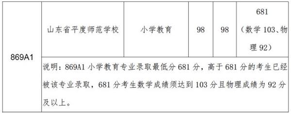 青岛市2018录取中播音年高分数线高中(第一次招生温岭市公告图片