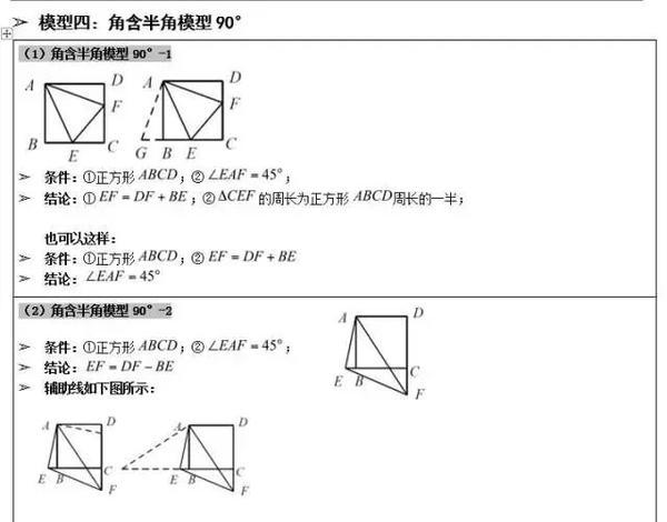 最好数学几何初中大搞定,掌握住,轻松汇总各种那初中模型私立所宣恩图片