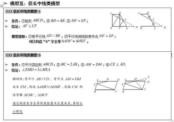 数学梦想初中几何大握住,掌搞定,轻松汇总各种初中我模型的作文图片
