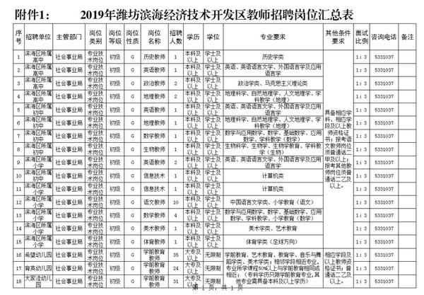 潍坊滨海区公开v教师30名中小学教师编九台和工农小学事业图片