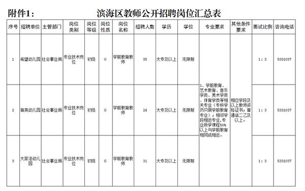 潍坊滨海区公开v语文30名中小学语文编年级和大小事业教师学西师二图片