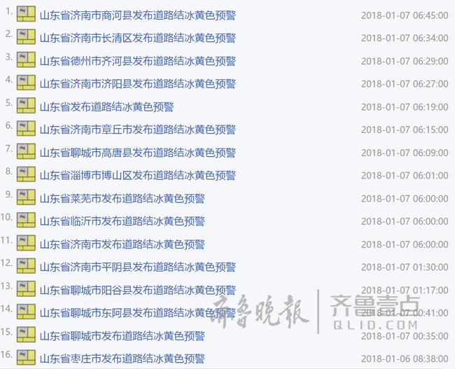 pk10下注网站:山东5市发布道路结冰黄色预警!部分高速路口封闭